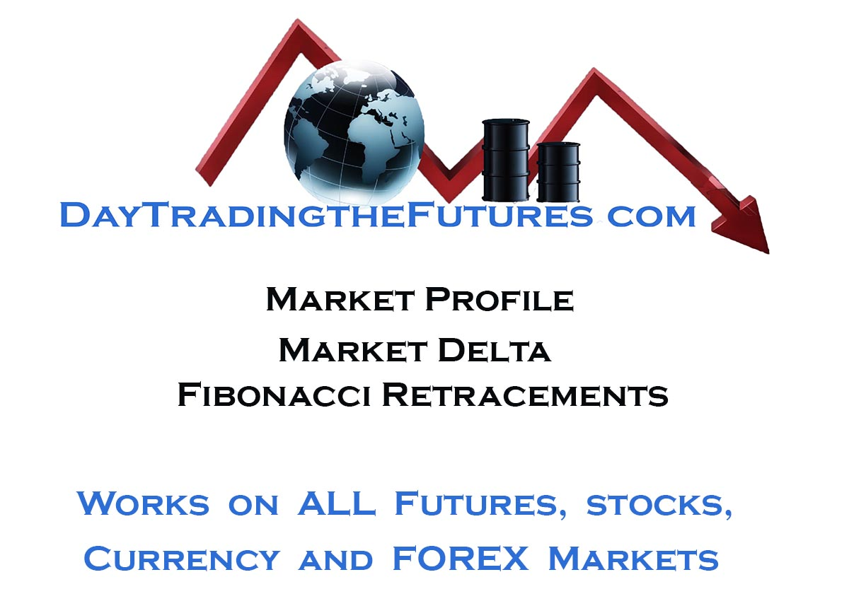 Day Trading Futures Room, www.DayTradingTheFutures.com