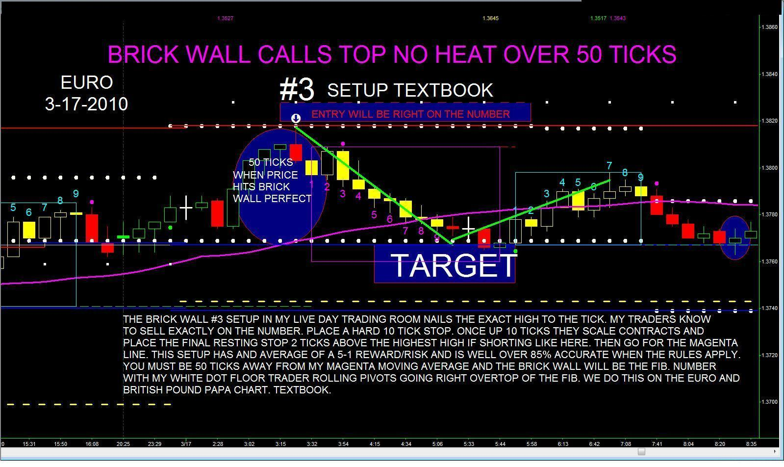futures live trading room day trading the futures on line futures day trading room 14676